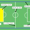 サッカー観戦初心者のためのサッカーを楽しく見る方法 Part1
