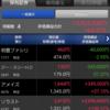 保有株は若干回復