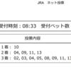 【京阪杯 最終予想2020】無料で3連複・3連単の買い目公開