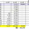 2020年1月の配当金