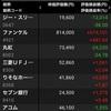 【株式投資】2021/2/12 保有銘柄一覧