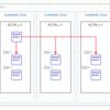 AWS認定学習記録-データベース-Auroraの概要