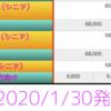 2020/4/1以降のチケット値上げ金額に1箇所だけ修正が入ってました(゚ω゚)