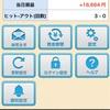 【バイナリーオプションの手法】新外為オプションで検証から実践へ!