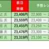 株式投資 週末振り返り:9/14週 モーサテ専門家予想結果(5勝0敗)