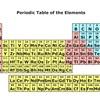 【化学】好きな元素ランキング!