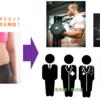 実際に痩せるダイエット方法の相場・料金・種類を徹底比較&解説