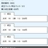 第1回  弐千円を一万円に増やしてヒラタ君の卒業&就職祝冠レースをしよう③
