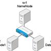 Hadoopインストール(1)