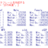 都道府県別の新規求職申込件数の分析2 - R言語で回帰分析。外れ値を含んだデータと含んでないデータで比較。