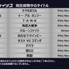 『ゲバラ』など4タイトルがPS4/Switchに登場!アケアカNEOGEO最新情報が公開!