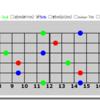 ギターのコード(和音)表示プログラム(HTML5 Canvas)