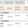 【CFD取引】週間スイングトレードの結果 第1回