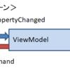 WPF MVVM基礎の学習