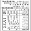 伯方塩業株式会社 第46期決算公告