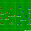 【マッチレビュー】19-20 ラ・リーガ第5節 グラナダ対バルセロナ