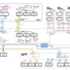 L3スイッチとVRFでつくる自宅ラボ・ネットワーク