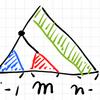 二分木の平坦化定理