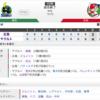 【試合結果】4/28 広島戦4-2 カープの連勝を止める会心の勝利!