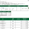 本日の株式トレード報告R2,03,13