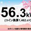 5/17の発電量は56.3kWh