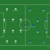 【分析レビュー】J1第31節 横浜F・マリノス vs 鹿島アントラーズ