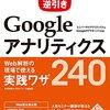 【簡単】Google Analyticsイベントトラキング設定(離脱先のカウント等)
