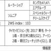 POG2020-2021ドラフト対策 No.49 ソナトリーチェ