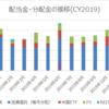 【資産運用】2019年10月の配当金・分配金収入