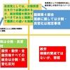 国鉄労働組合史詳細解説 65