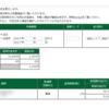 本日の株式トレード報告R1,08,19