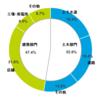 三東工業社(1788)企業分析