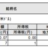 外貨建MMF 再投資のご案内 (兼)支払通知書が届きました(2019年2月)