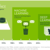 人工知能ビッグデータ関連用語