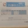 【日能研5年生】灘中トライアルテスト結果【2021年8月実施分】