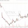 Nutanixの株価が動きだした!改めてこの会社の経営方針について調べてみた