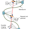 量子アニーリングによる衛星写真撮影計画の最適化