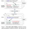 論文メモ ACL2019 Bestpaper 「Zero-Shot Entity Linking by Reading Entity Descriptions」