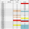 FX サイクル理論 今後の戦略(7/12~)