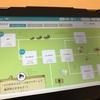 RISU算数 小学1年生がタブレットで楽しく学習できる