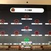 FC琉球vs FC東京U23