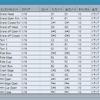 DTX502用ドラムマップ試作
