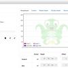 3DプリンターをOctoPiで制御し、Webブラウザで設定や監視が出来るようにする