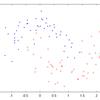 [Rust] 月型の2値データを生成する (機械学習の準備)
