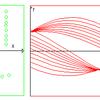 コンピュータに画像はどう見えるのか? その2 縦っぽい線、横っぽい線