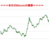 ■途中経過_2■BitCoinアービトラージ取引シュミレーション結果(2017年9月3日)
