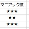 【御礼】第三回・鍵盤ハーモニカ教室(応用編)終わりました!
