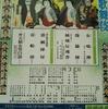 三月大歌舞伎 昼夜 写真