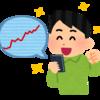投資初心者が楽天証券で長期投資に挑戦中!2019年8月30日金曜日