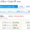 【株主優待新設】ディーエムソリューションズ(6549)のはちみつ 2
